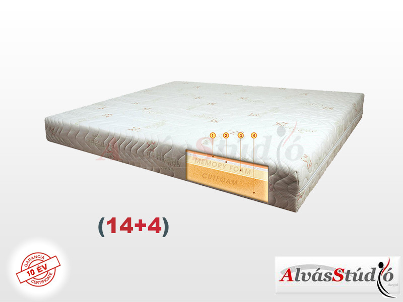 Alvásstúdió Memory Extra Comfort (14+4) memory matrac 140x190 cm Aloe Vera huzattal