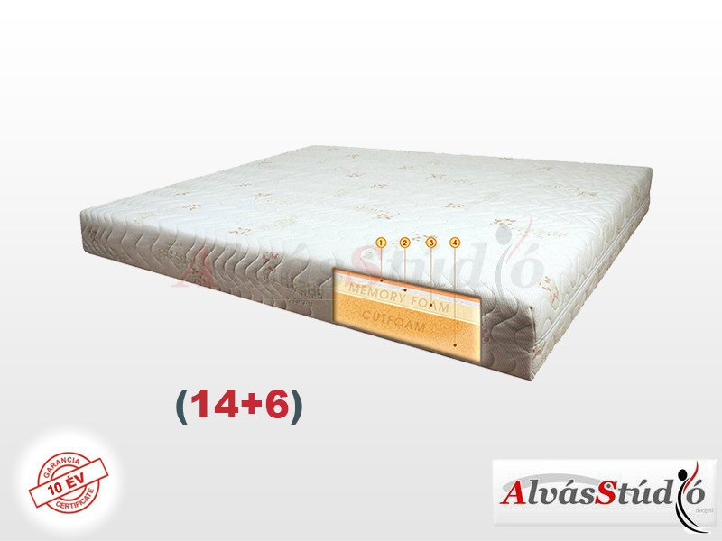 Alvásstúdió Memory Extra Plus (14+6) memory matrac 190x190 cm Aloe Vera huzattal