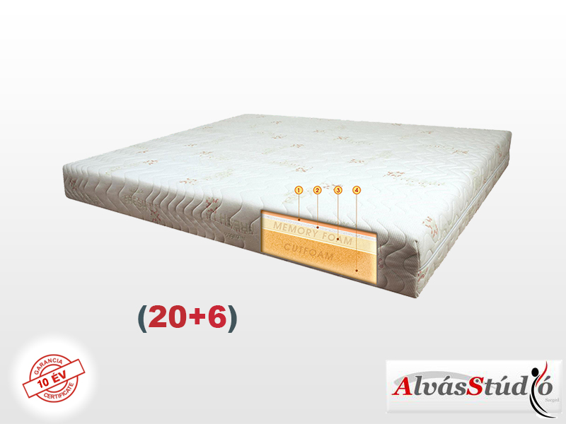 Alvásstúdió Memory Royal Plus (20+6) memory matrac 110x220 cm Bamboo huzattal