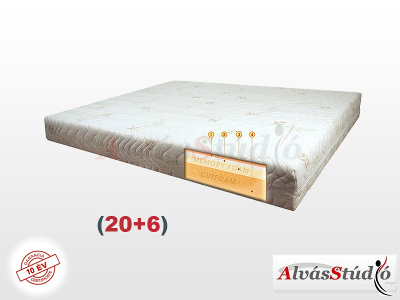 Alvásstúdió Memory Royal Plus (20+6) memory matrac 130x190 cm Aloe Vera huzattal