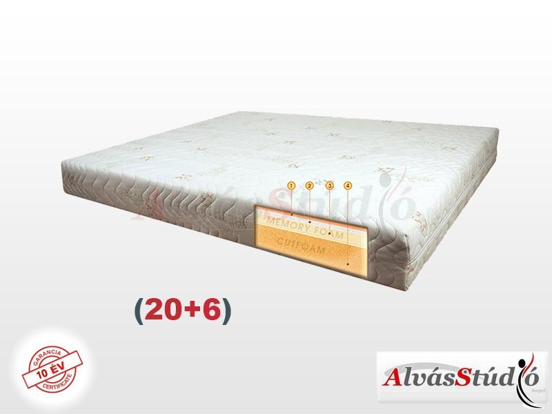 Alvásstúdió Memory Royal Plus (20+6) memory matrac 180x210 cm Aloe Vera huzattal
