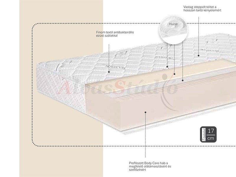 TED Silver Angel hideghab matrac  80x200 cm vákuumcsomagolt