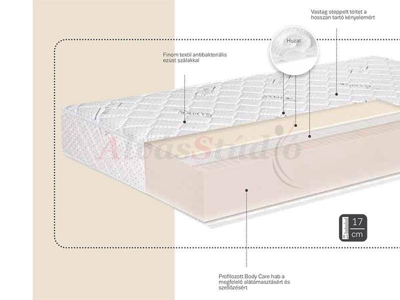 TED Silver Angel hideghab matrac 180x200 cm vákuumcsomagolt