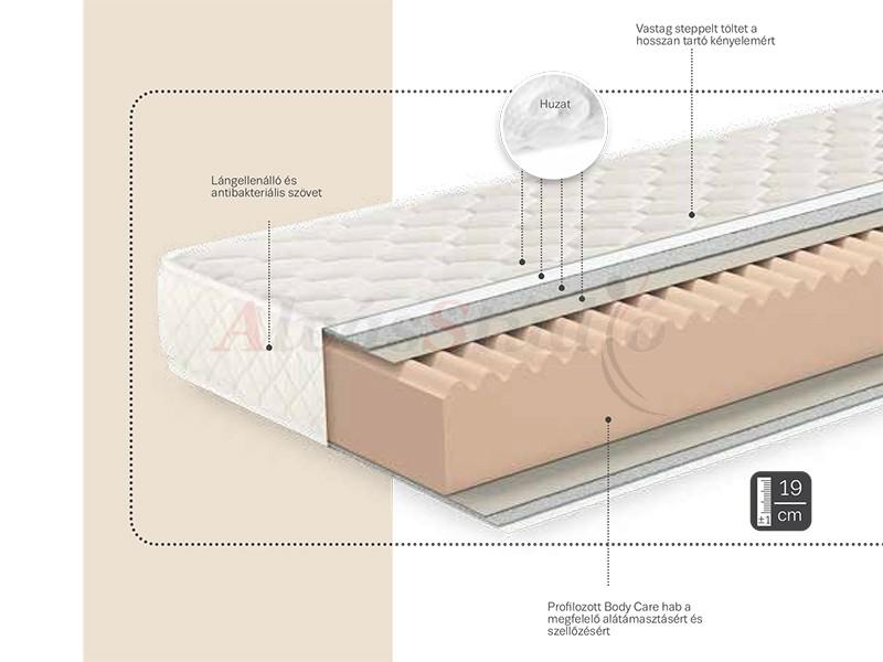 TED Pro Flex hideghab matrac 100x200 cm vákuumcsomagolt