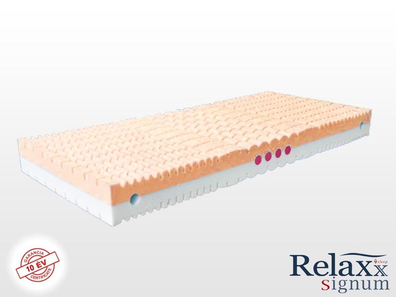 Relaxx Signum Dual Medium hideghab matrac 120x200 cm