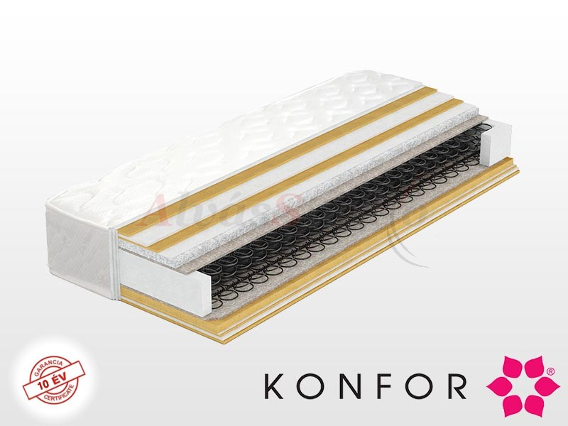 Konfor Diamond matrac 140x200 cm