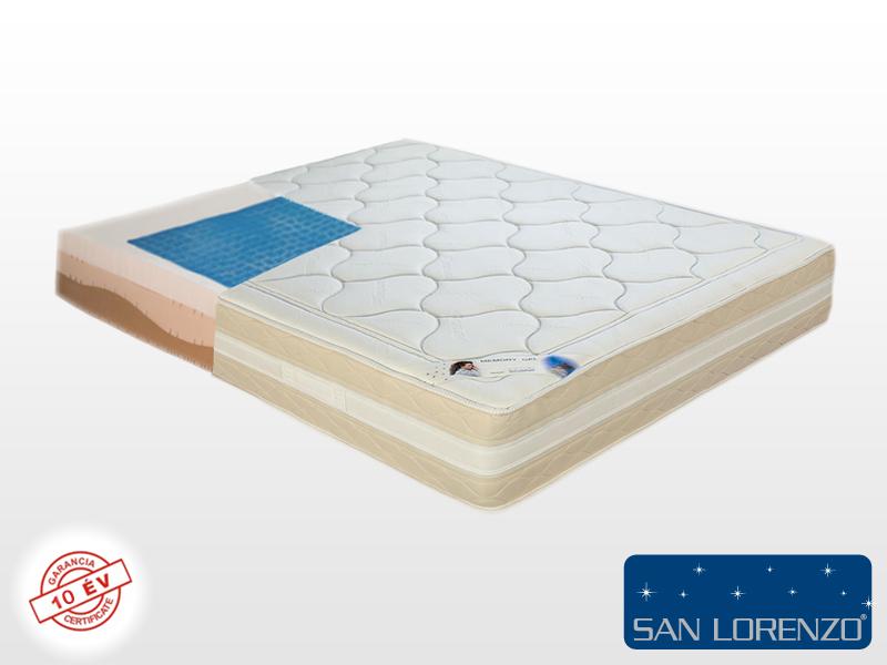 San Lorenzo ErgoGel 2.0 80x200 matrac