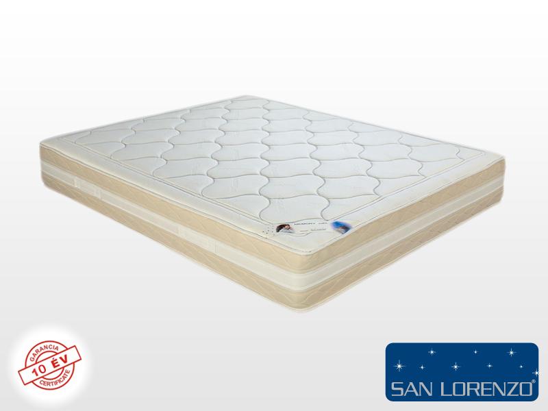 San Lorenzo ErgoGel 2.0 100x200 matrac