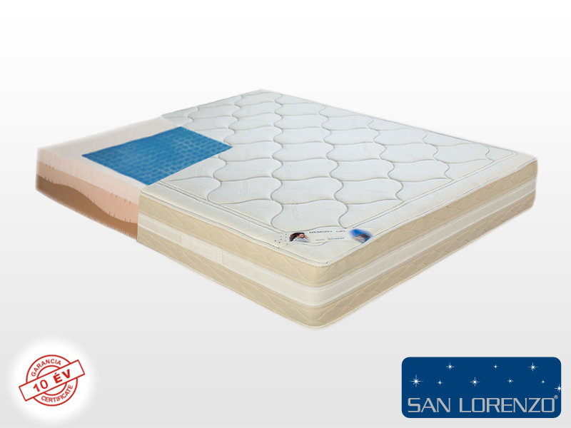 San Lorenzo ErgoGel 2.0 200x200 matrac