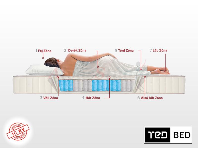 TED Favourite Nova zsákrugós matrac 150x200 cm vákuumcsomagolt