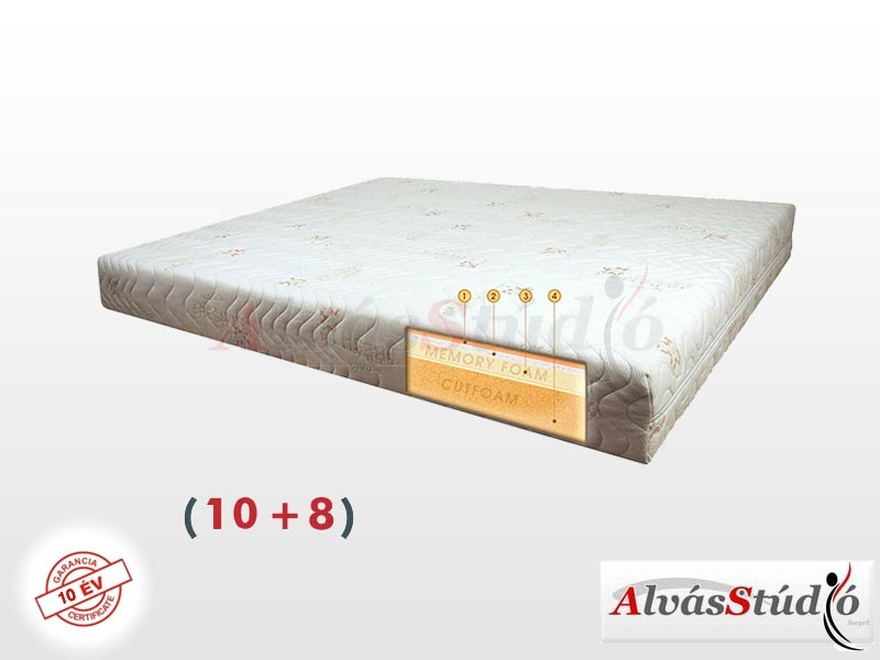 Alvásstúdió Memory Extra (10+8) memory matrac 170x220 cm Aloe Vera huzattal