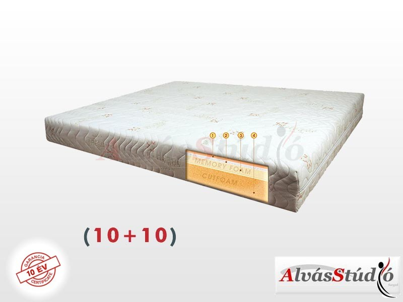 Alvásstúdió Memory X (10+10) memory matrac 190x190 cm Aloe Vera huzattal