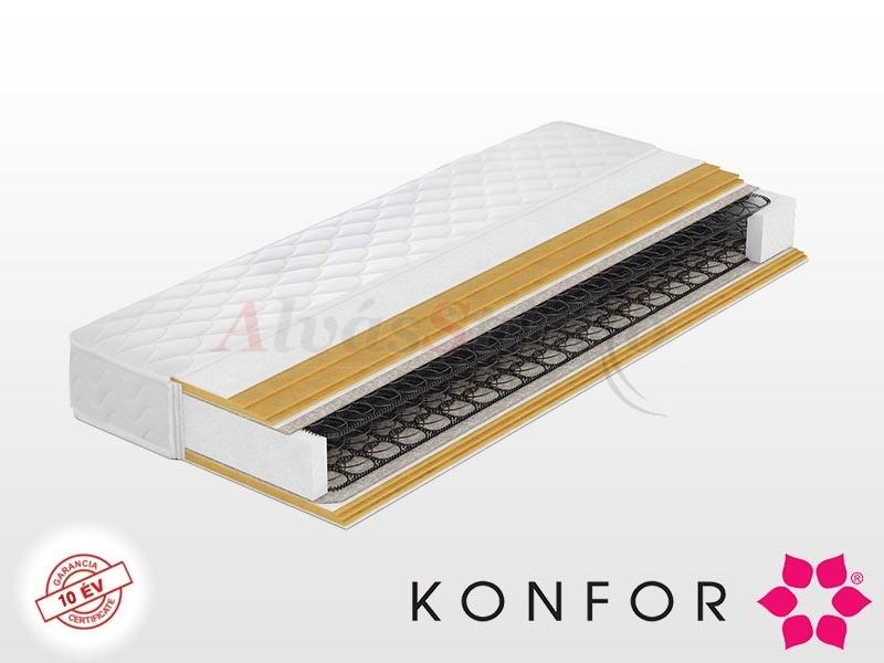 Konfor Class matrac  80x200 cm BEMUTATÓ DARAB!