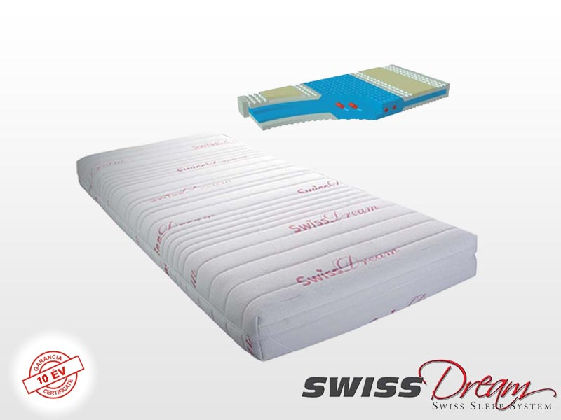 Swiss Dream Exclusive Vario hideghab matrac 80x200 cm